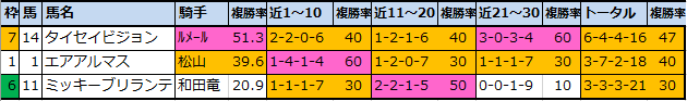 f:id:onix-oniku:20210514160605p:plain