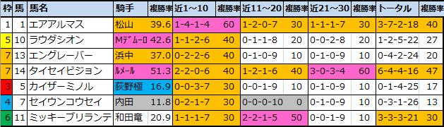 f:id:onix-oniku:20210514160720p:plain