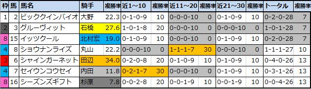 f:id:onix-oniku:20210514160827p:plain