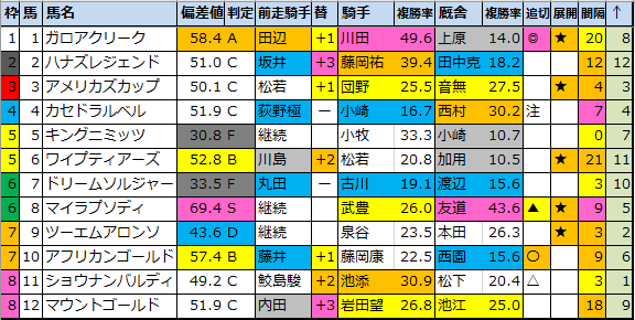 f:id:onix-oniku:20210514180816p:plain