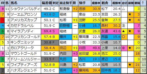 f:id:onix-oniku:20210514181144p:plain