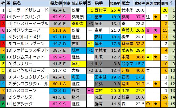 f:id:onix-oniku:20210514181832p:plain