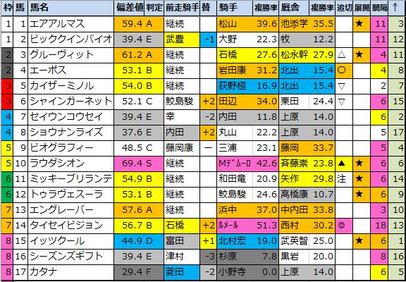 f:id:onix-oniku:20210514183940p:plain