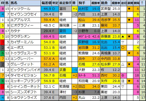 f:id:onix-oniku:20210514185223p:plain