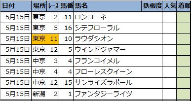 f:id:onix-oniku:20210514200941p:plain