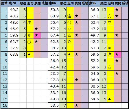 f:id:onix-oniku:20210514201208p:plain