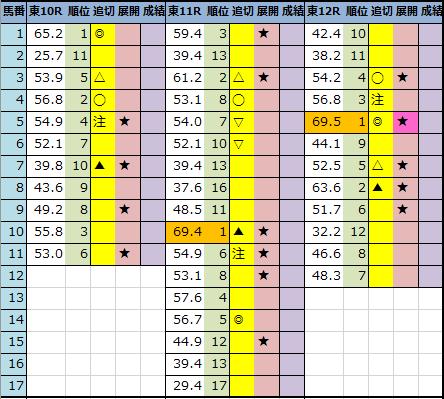 f:id:onix-oniku:20210514201241p:plain