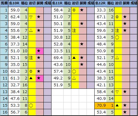 f:id:onix-oniku:20210514201400p:plain