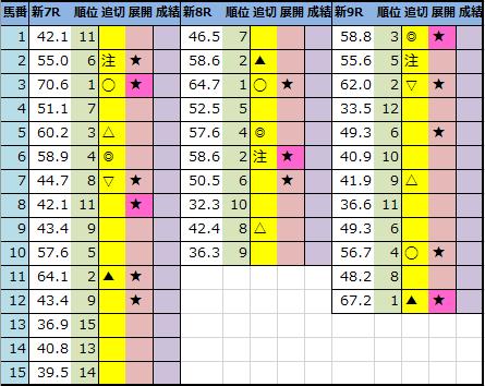 f:id:onix-oniku:20210514201506p:plain
