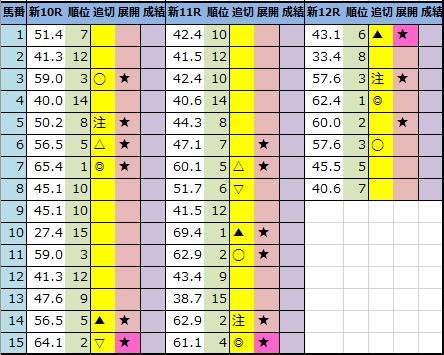 f:id:onix-oniku:20210514201539p:plain