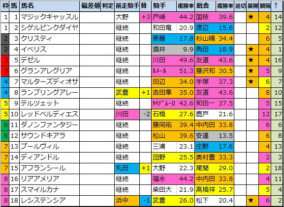 f:id:onix-oniku:20210514202659p:plain