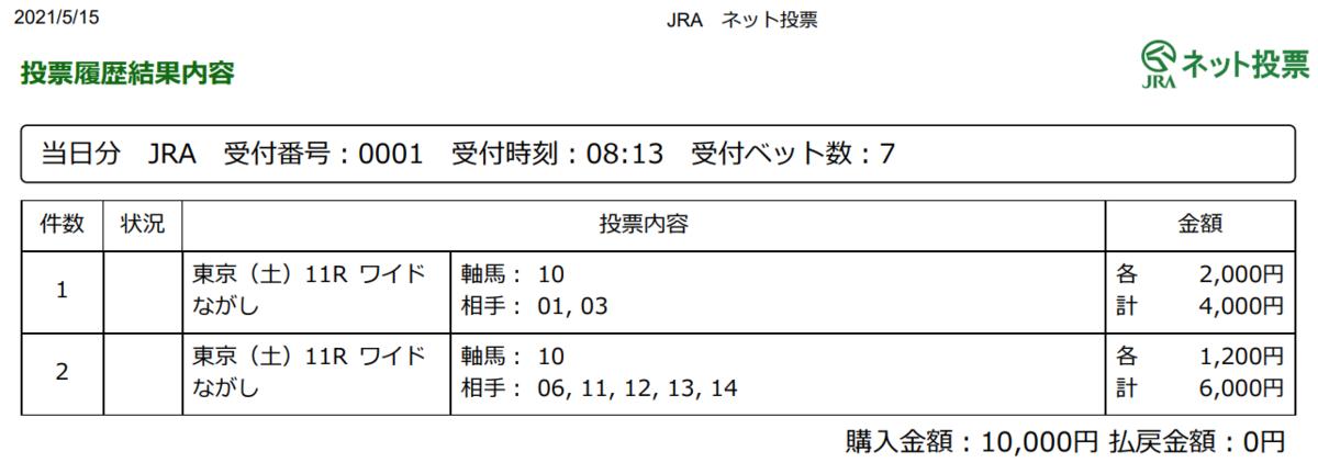 f:id:onix-oniku:20210515081508p:plain