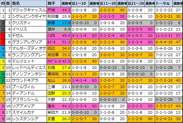 f:id:onix-oniku:20210515111604p:plain