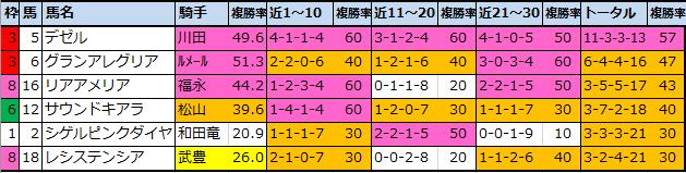 f:id:onix-oniku:20210515111644p:plain