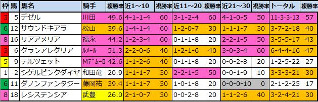 f:id:onix-oniku:20210515111724p:plain