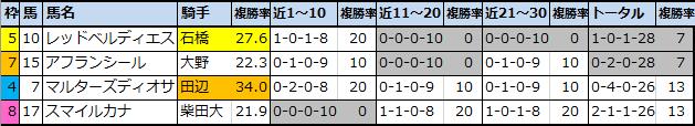f:id:onix-oniku:20210515111757p:plain