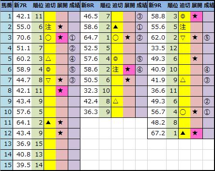f:id:onix-oniku:20210515142720p:plain