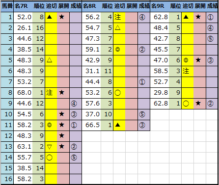 f:id:onix-oniku:20210515143551p:plain