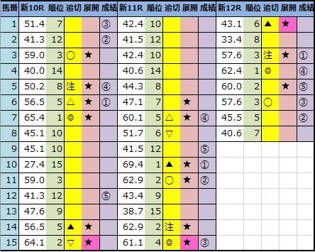 f:id:onix-oniku:20210515162239p:plain