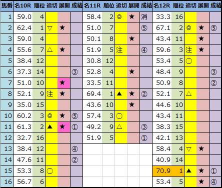 f:id:onix-oniku:20210515162641p:plain