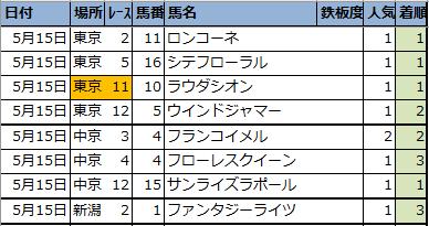 f:id:onix-oniku:20210515163625p:plain