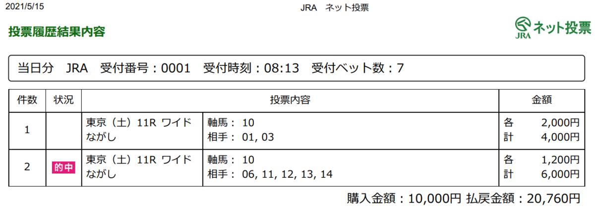 f:id:onix-oniku:20210515165905p:plain