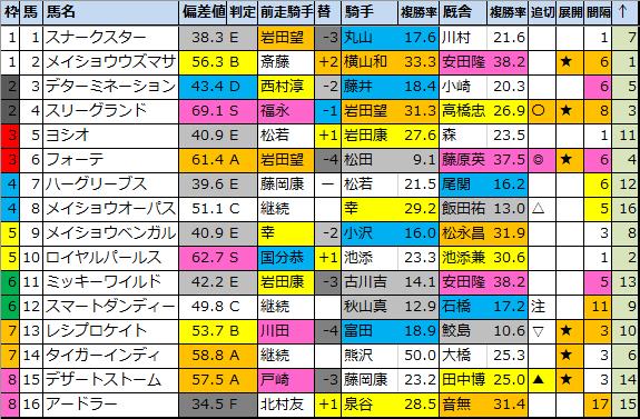 f:id:onix-oniku:20210515191738p:plain
