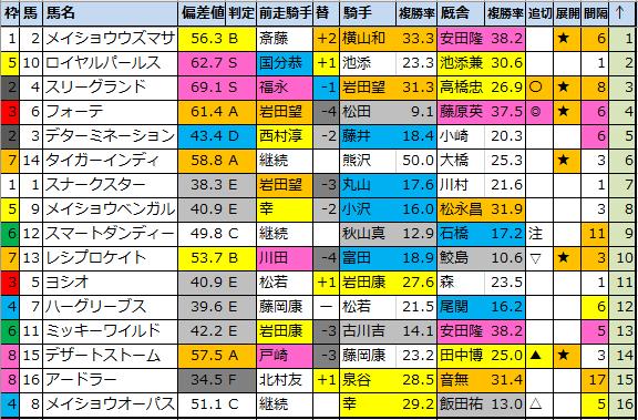 f:id:onix-oniku:20210515192112p:plain