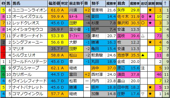 f:id:onix-oniku:20210515192647p:plain