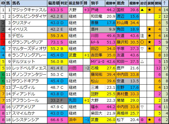 f:id:onix-oniku:20210515195022p:plain