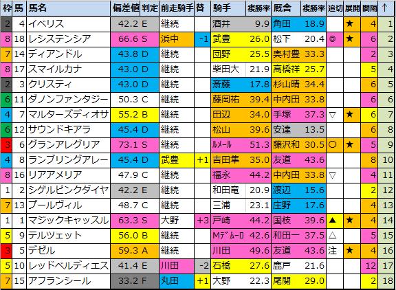 f:id:onix-oniku:20210515195957p:plain