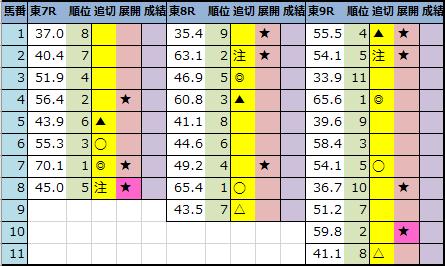 f:id:onix-oniku:20210515205202p:plain