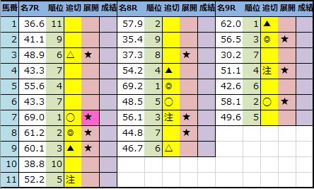f:id:onix-oniku:20210515205308p:plain