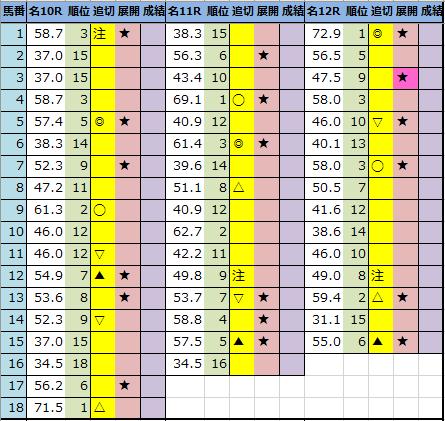 f:id:onix-oniku:20210515205337p:plain