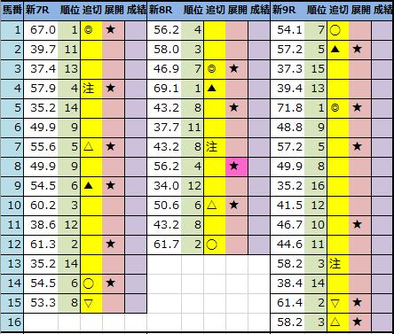 f:id:onix-oniku:20210515205419p:plain