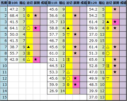 f:id:onix-oniku:20210515205451p:plain