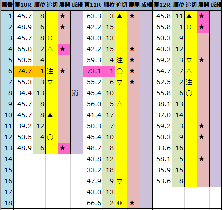 f:id:onix-oniku:20210515205720p:plain