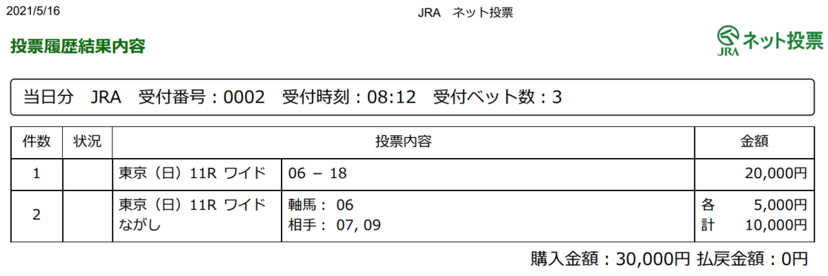 f:id:onix-oniku:20210516081339p:plain