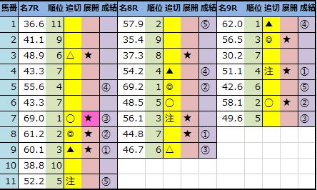 f:id:onix-oniku:20210516142648p:plain