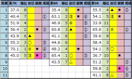 f:id:onix-oniku:20210516143759p:plain