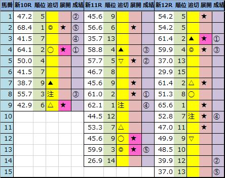 f:id:onix-oniku:20210516161202p:plain