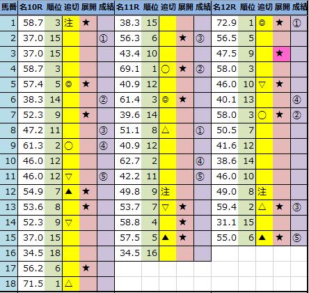 f:id:onix-oniku:20210516162039p:plain