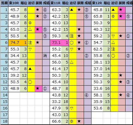 f:id:onix-oniku:20210516163721p:plain