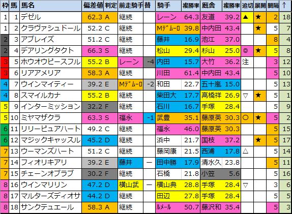 f:id:onix-oniku:20210518151023p:plain