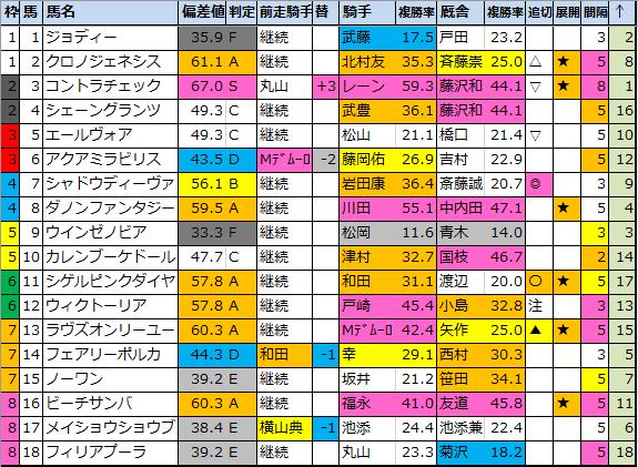 f:id:onix-oniku:20210518151343p:plain