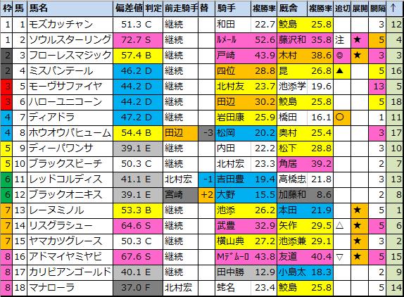 f:id:onix-oniku:20210518151527p:plain