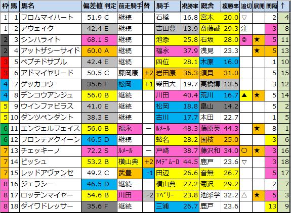 f:id:onix-oniku:20210518151625p:plain