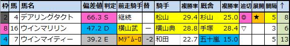 f:id:onix-oniku:20210518161837p:plain