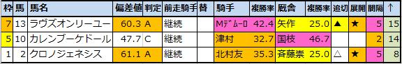 f:id:onix-oniku:20210518161934p:plain