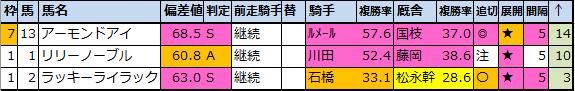 f:id:onix-oniku:20210518162031p:plain